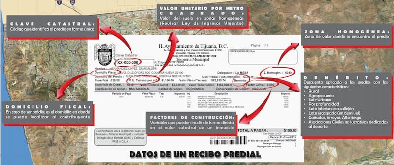 Datos de un recibo predial en Tijuana